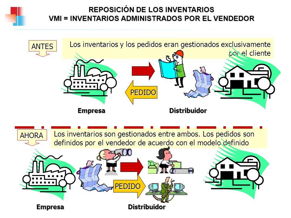 Los inventarios y los pedidos eran gestionados exclusivamente por el cliente Los inventarios son gestionados entre ambos. Los pedidos son definidos po