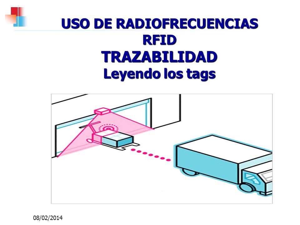 08/02/2014 USO DE RADIOFRECUENCIAS RFID TRAZABILIDAD Leyendo los tags