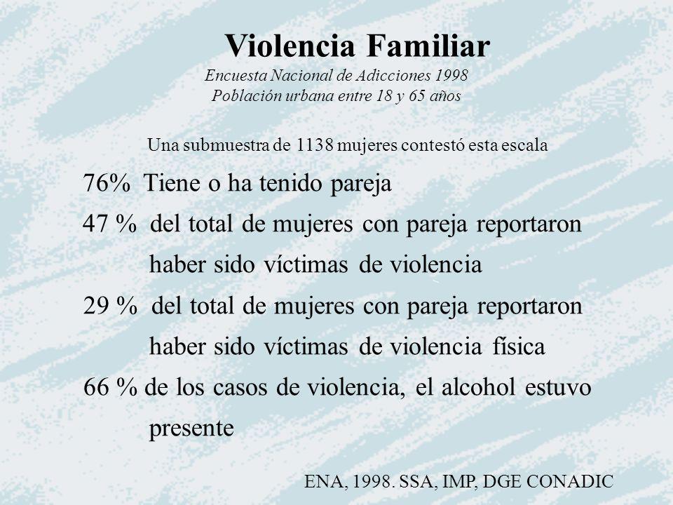 Violencia Familiar Encuesta Nacional de Adicciones 1998 Población urbana entre 18 y 65 años Una submuestra de 1138 mujeres contestó esta escala 76% Ti