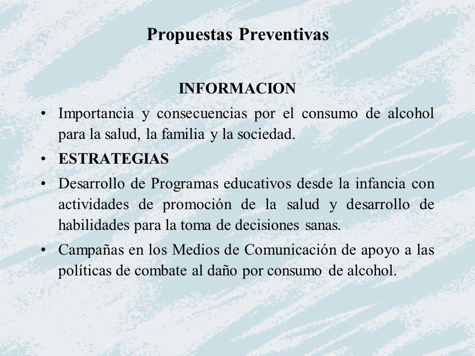 Propuestas Preventivas INFORMACION Importancia y consecuencias por el consumo de alcohol para la salud, la familia y la sociedad. ESTRATEGIAS Desarrol