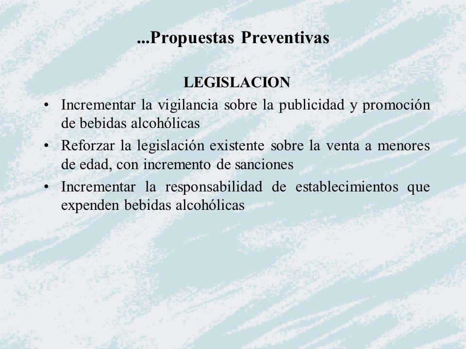 ...Propuestas Preventivas LEGISLACION Incrementar la vigilancia sobre la publicidad y promoción de bebidas alcohólicas Reforzar la legislación existen