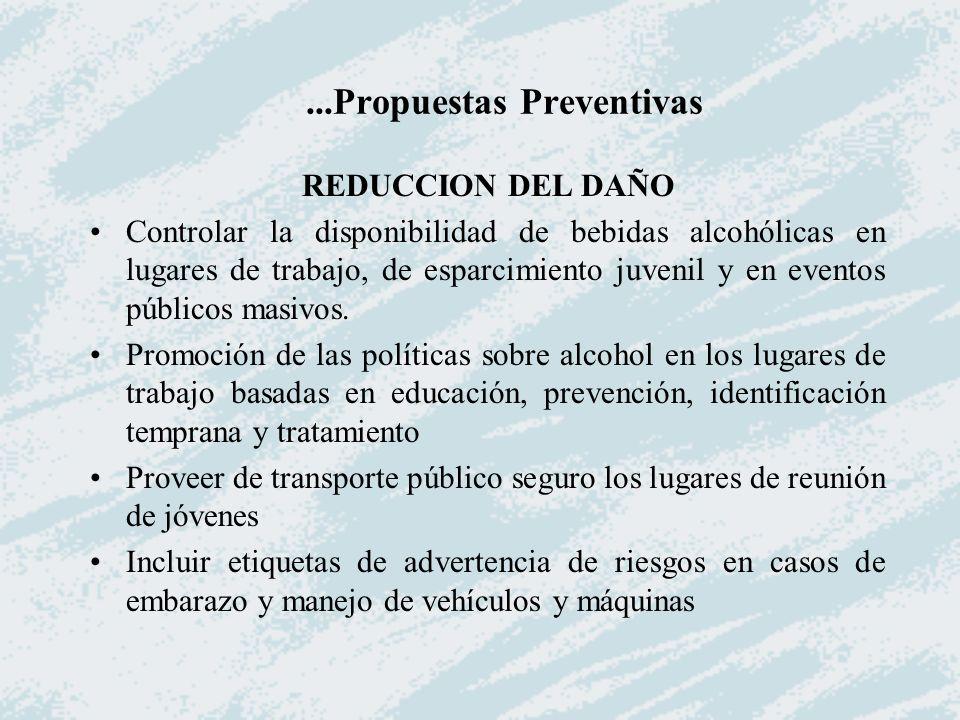 ...Propuestas Preventivas REDUCCION DEL DAÑO Controlar la disponibilidad de bebidas alcohólicas en lugares de trabajo, de esparcimiento juvenil y en e
