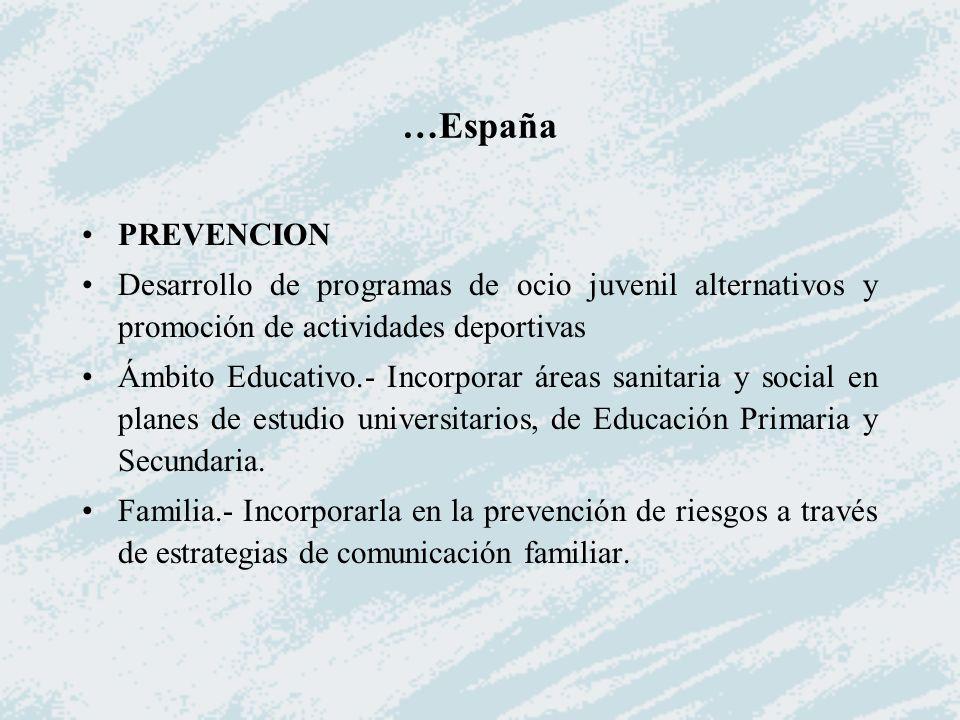 …España PREVENCION Desarrollo de programas de ocio juvenil alternativos y promoción de actividades deportivas Ámbito Educativo.- Incorporar áreas sani