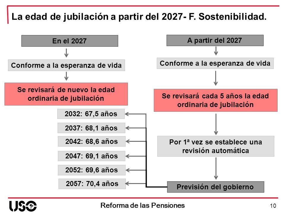 10 Reforma de las Pensiones En el 2027 Se revisará de nuevo la edad ordinaria de jubilación La edad de jubilación a partir del 2027- F. Sostenibilidad