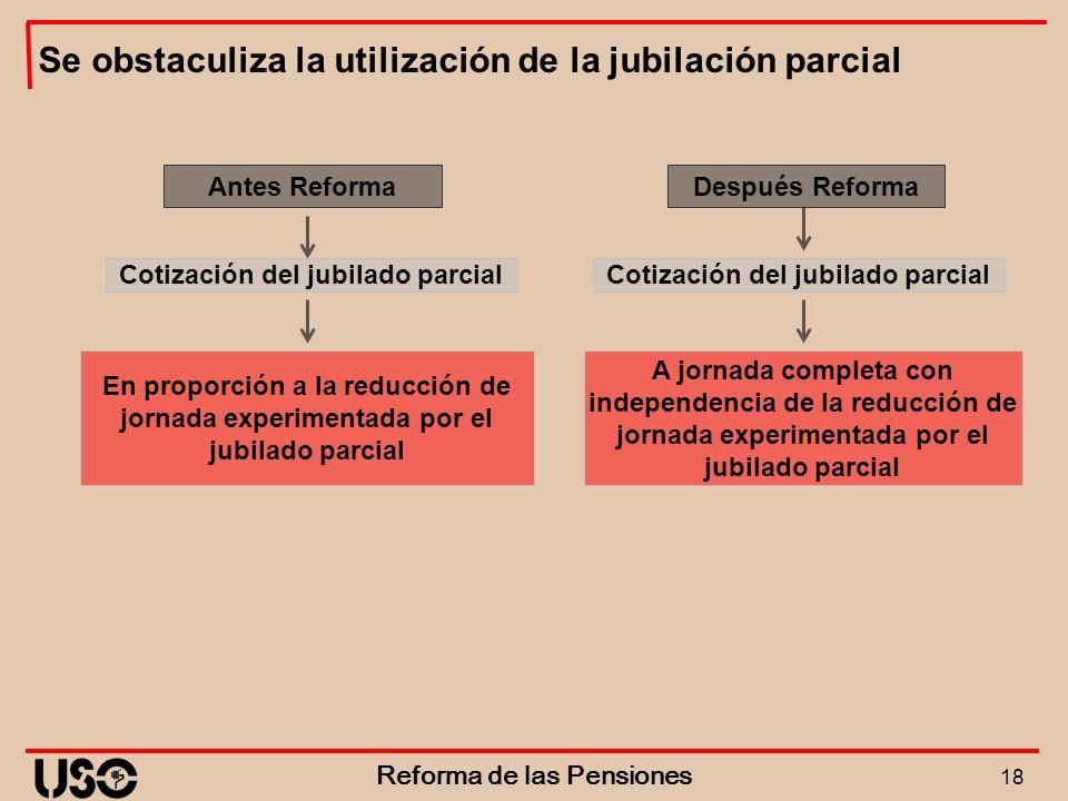 18 Reforma de las Pensiones Se obstaculiza la utilización de la jubilación parcial Antes Reforma En proporción a la reducción de jornada experimentada