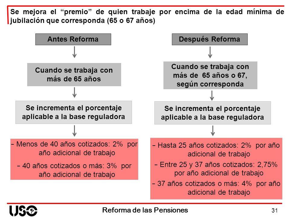31 Reforma de las Pensiones Antes Reforma Menos de 40 años cotizados: 2% por año adicional de trabajo 40 años cotizados o más: 3% por año adicional de