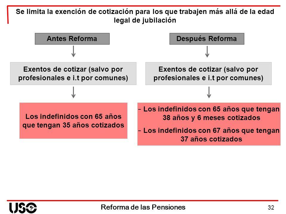 32 Reforma de las Pensiones Antes Reforma Los indefinidos con 65 años que tengan 35 años cotizados Después Reforma Los indefinidos con 65 años que ten