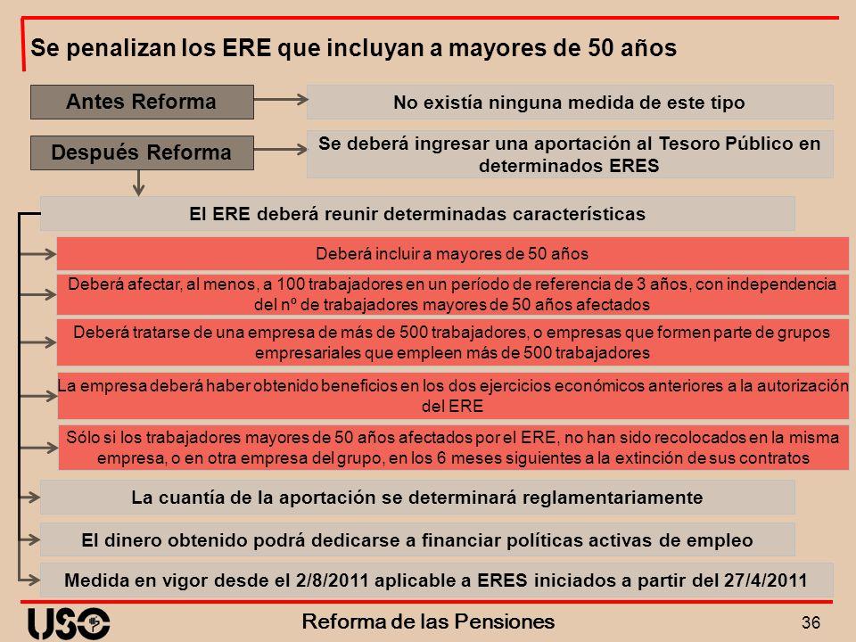36 Reforma de las Pensiones Se penalizan los ERE que incluyan a mayores de 50 años El ERE deberá reunir determinadas características Deberá incluir a