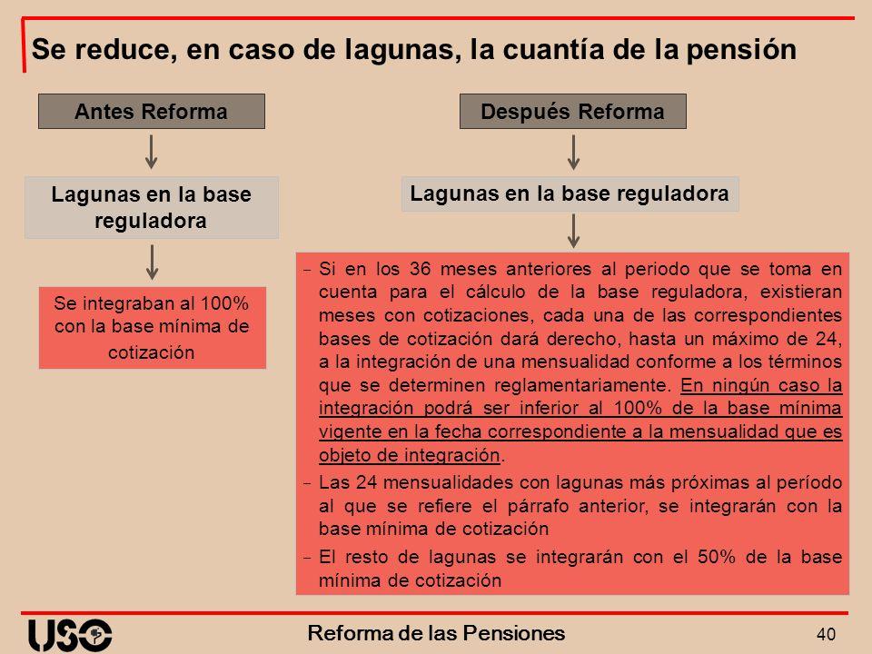 40 Reforma de las Pensiones Se reduce, en caso de lagunas, la cuantía de la pensión Antes Reforma Se integraban al 100% con la base mínima de cotizaci