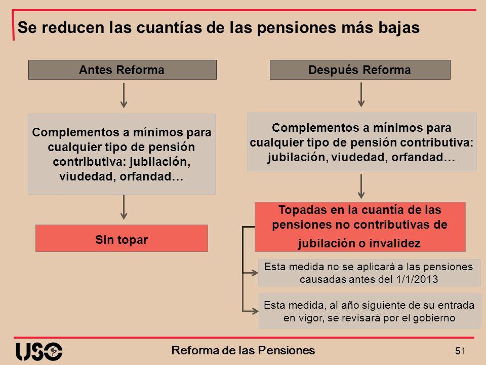 Antes Reforma Complementos a mínimos para cualquier tipo de pensión contributiva: jubilación, viudedad, orfandad… Sin topar 51 Reforma de las Pensione
