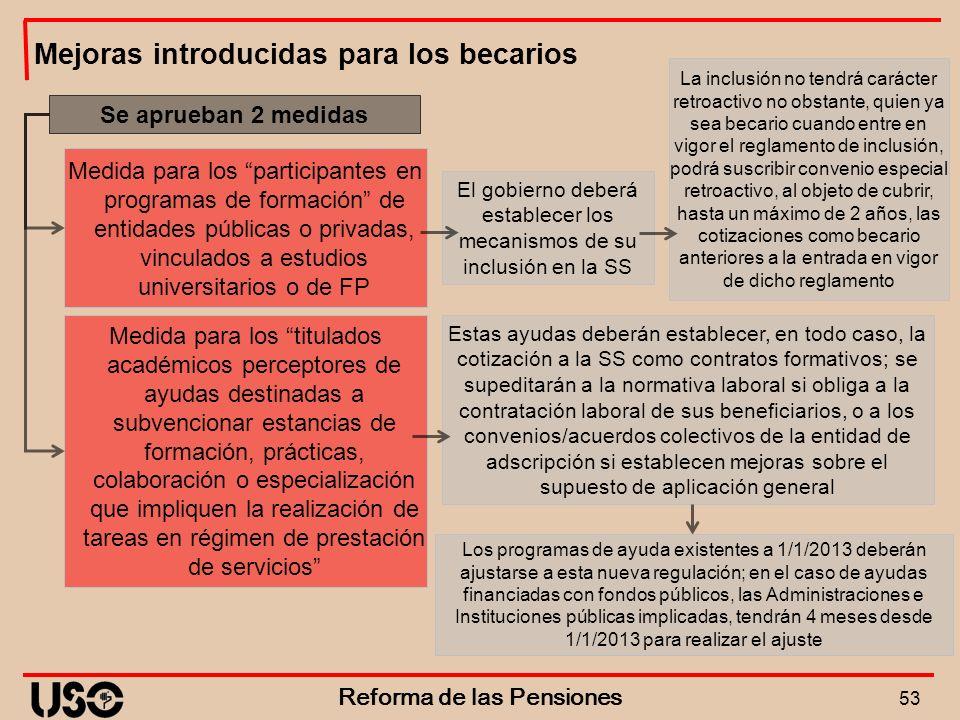 53 Reforma de las Pensiones Medida para los participantes en programas de formación de entidades públicas o privadas, vinculados a estudios universita