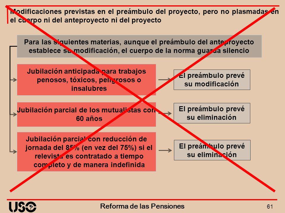 61 Reforma de las Pensiones Jubilación parcial de los mutualistas con 60 años Modificaciones previstas en el preámbulo del proyecto, pero no plasmadas