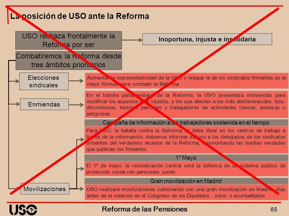 65 Reforma de las Pensiones La posición de USO ante la Reforma Inoportuna, injusta e insolidaria USO realizará movilizaciones culminando con una gran