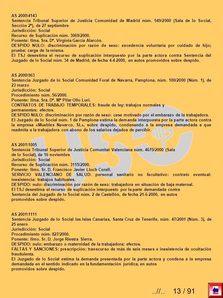 AS 2000\4143 Sentencia Tribunal Superior de Justicia Comunidad de Madrid núm. 549/2000 (Sala de lo Social, Sección 2ª), de 27 septiembre Jurisdicción: