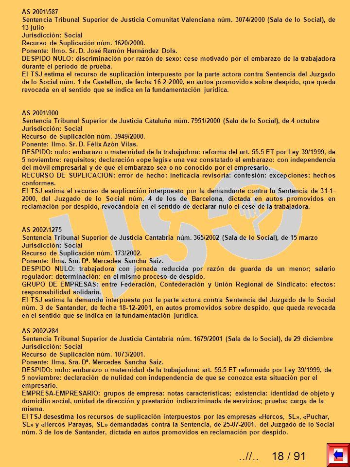 AS 2001\587 Sentencia Tribunal Superior de Justicia Comunitat Valenciana núm. 3074/2000 (Sala de lo Social), de 13 julio Jurisdicción: Social Recurso