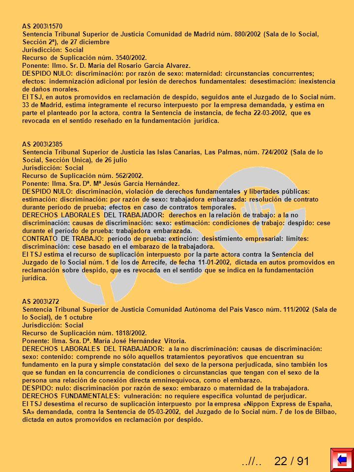AS 2003\1570 Sentencia Tribunal Superior de Justicia Comunidad de Madrid núm. 880/2002 (Sala de lo Social, Sección 2ª), de 27 diciembre Jurisdicción: