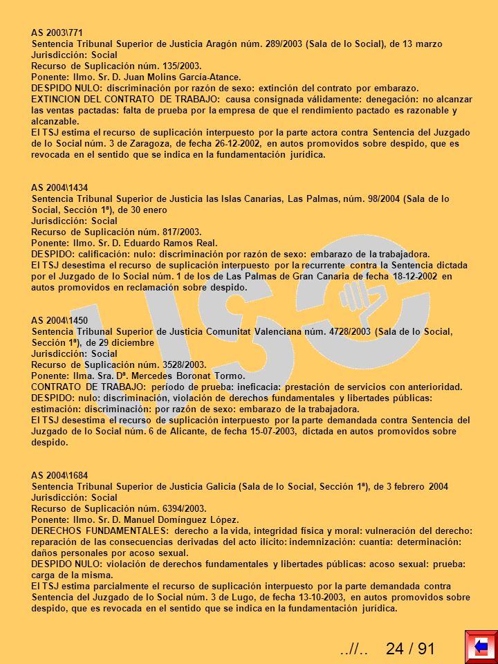 AS 2003\771 Sentencia Tribunal Superior de Justicia Aragón núm. 289/2003 (Sala de lo Social), de 13 marzo Jurisdicción: Social Recurso de Suplicación