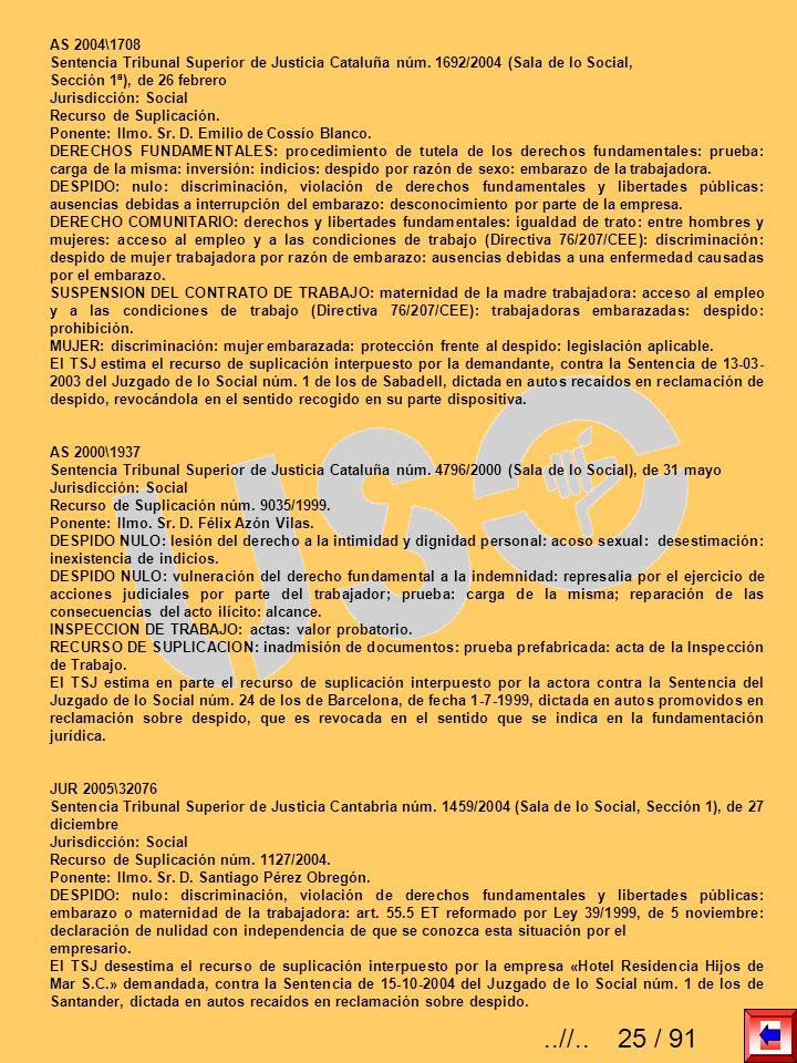 AS 2004\1708 Sentencia Tribunal Superior de Justicia Cataluña núm. 1692/2004 (Sala de lo Social, Sección 1ª), de 26 febrero Jurisdicción: Social Recur
