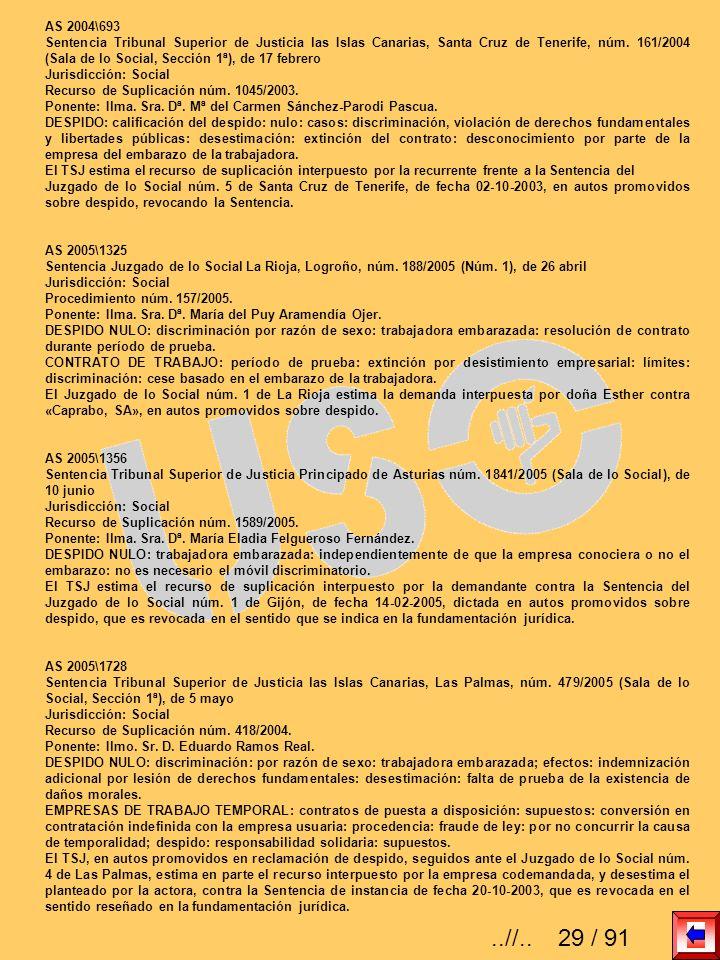 AS 2004\693 Sentencia Tribunal Superior de Justicia las Islas Canarias, Santa Cruz de Tenerife, núm. 161/2004 (Sala de lo Social, Sección 1ª), de 17 f