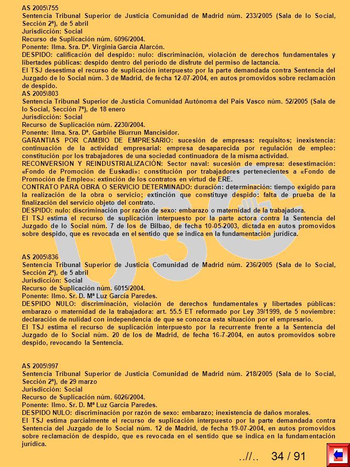 AS 2005\755 Sentencia Tribunal Superior de Justicia Comunidad de Madrid núm. 233/2005 (Sala de lo Social, Sección 2ª), de 5 abril Jurisdicción: Social