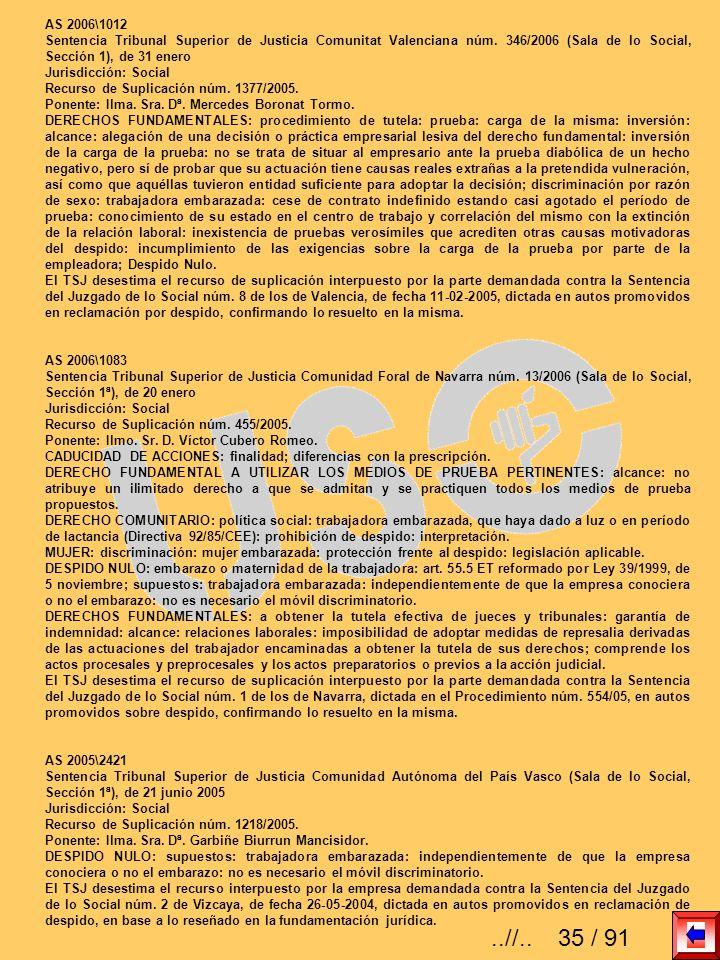 AS 2006\1012 Sentencia Tribunal Superior de Justicia Comunitat Valenciana núm. 346/2006 (Sala de lo Social, Sección 1), de 31 enero Jurisdicción: Soci