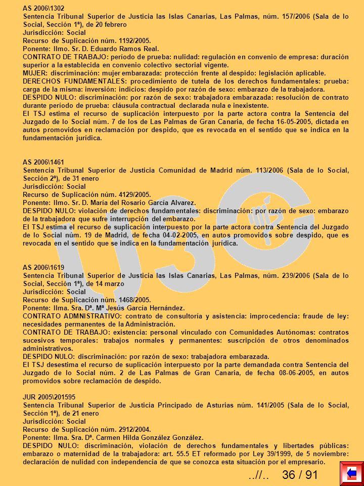AS 2006\1302 Sentencia Tribunal Superior de Justicia las Islas Canarias, Las Palmas, núm. 157/2006 (Sala de lo Social, Sección 1ª), de 20 febrero Juri