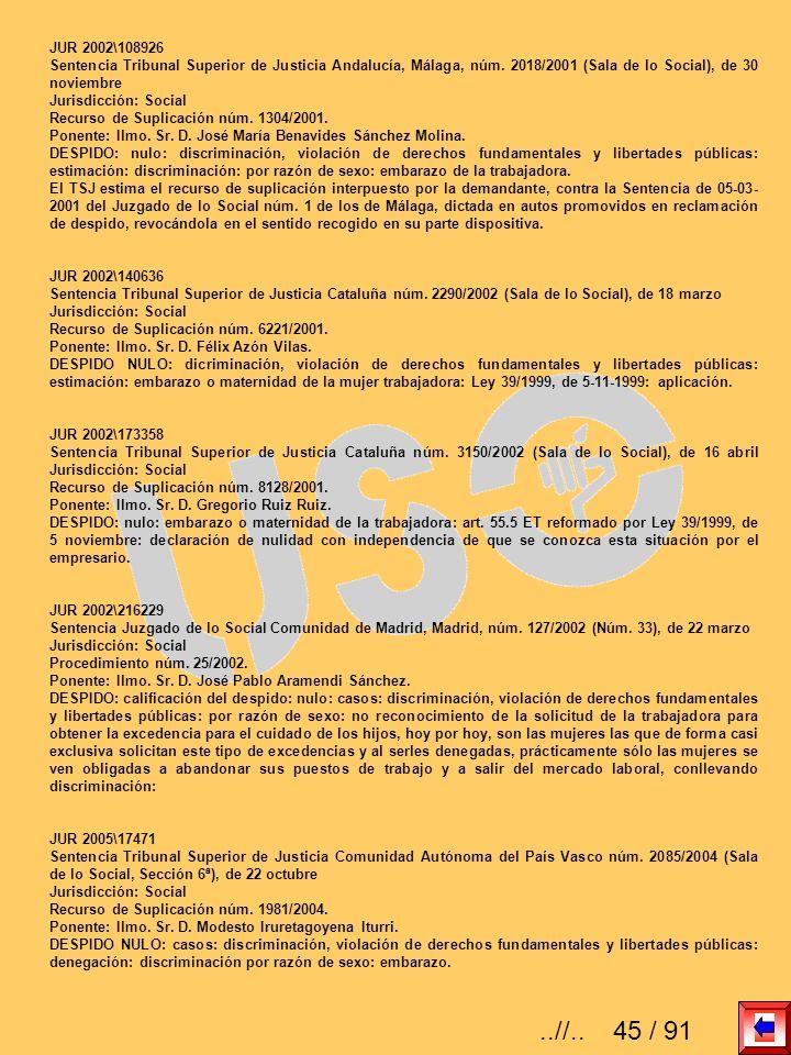 JUR 2002\108926 Sentencia Tribunal Superior de Justicia Andalucía, Málaga, núm. 2018/2001 (Sala de lo Social), de 30 noviembre Jurisdicción: Social Re