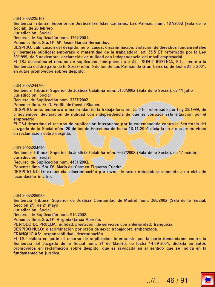 JUR 2002\235107 Sentencia Tribunal Superior de Justicia las Islas Canarias, Las Palmas, núm. 187/2002 (Sala de lo Social), de 28 febrero Jurisdicción: