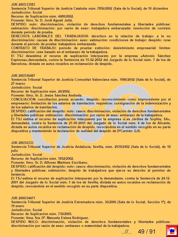 JUR 2003\33583 Sentencia Tribunal Superior de Justicia Cataluña núm. 7856/2002 (Sala de lo Social), de 10 diciembre Jurisdicción: Social Recurso de Su