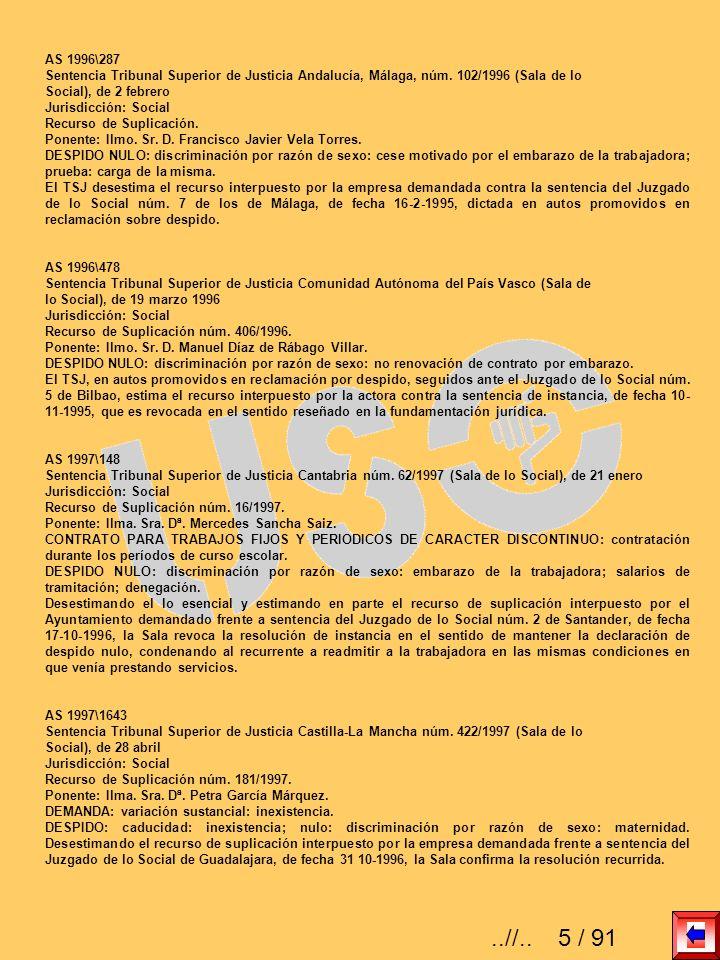 AS 1996\287 Sentencia Tribunal Superior de Justicia Andalucía, Málaga, núm. 102/1996 (Sala de lo Social), de 2 febrero Jurisdicción: Social Recurso de