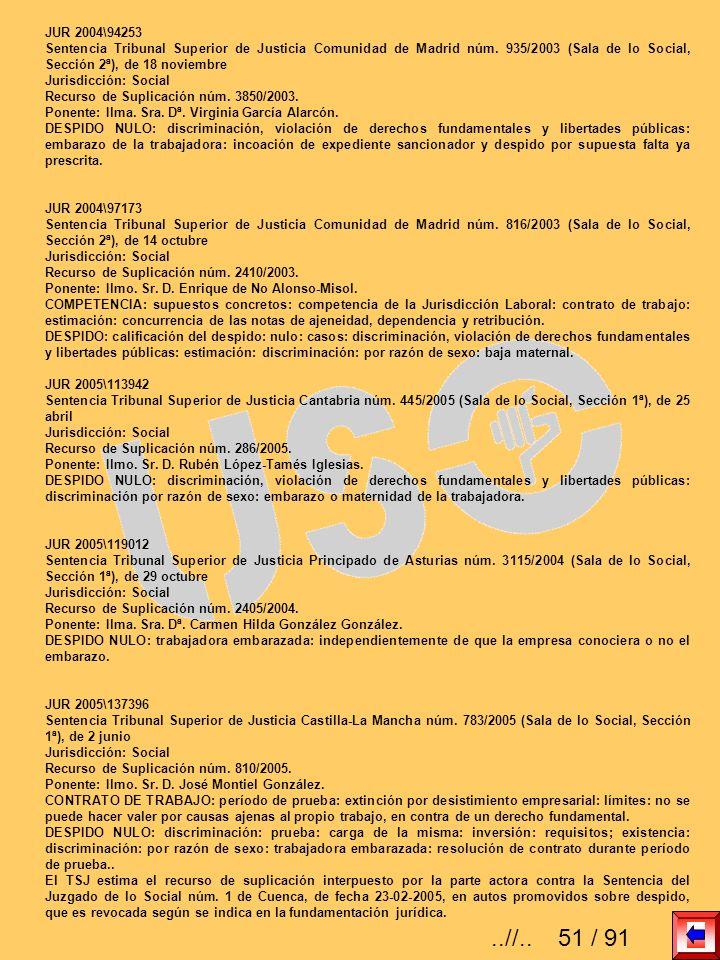 JUR 2004\94253 Sentencia Tribunal Superior de Justicia Comunidad de Madrid núm. 935/2003 (Sala de lo Social, Sección 2ª), de 18 noviembre Jurisdicción