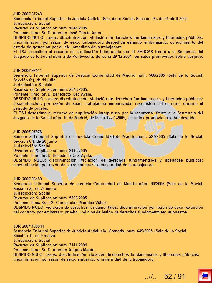 JUR 2006\87243 Sentencia Tribunal Superior de Justicia Galicia (Sala de lo Social, Sección 1ª), de 25 abril 2005 Jurisdicción: Social Recurso de Supli