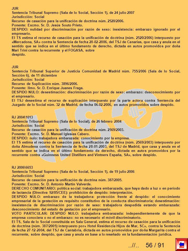 JUR Sentencia Tribunal Supremo (Sala de lo Social, Sección 1), de 24 julio 2007 Jurisdicción: Social Recurso de casación para la unificación de doctri