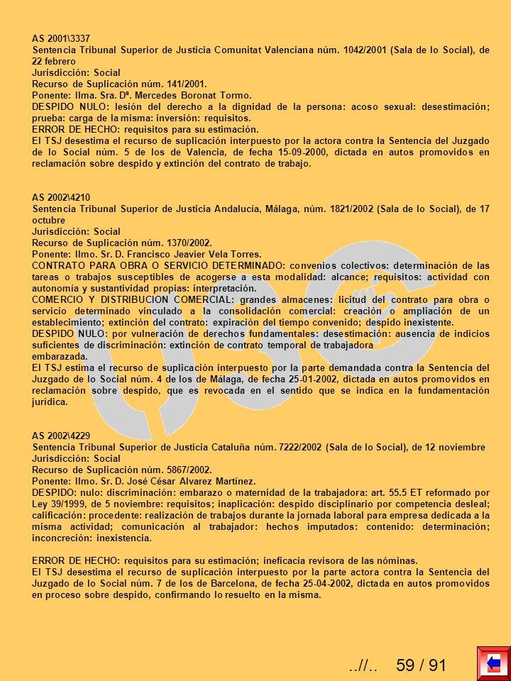 AS 2001\3337 Sentencia Tribunal Superior de Justicia Comunitat Valenciana núm. 1042/2001 (Sala de lo Social), de 22 febrero Jurisdicción: Social Recur