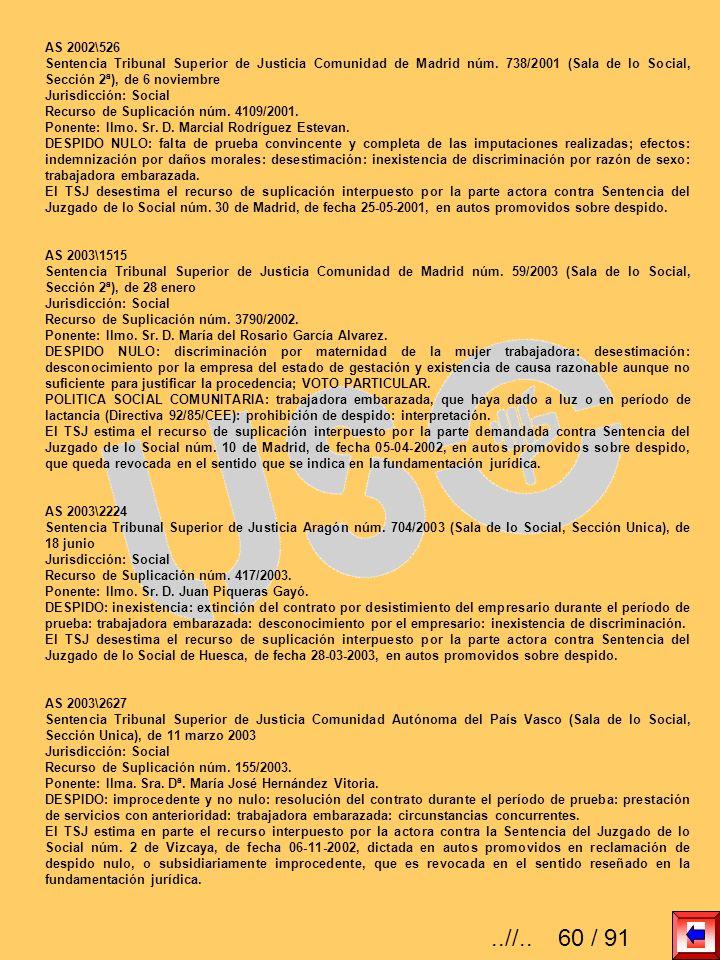 AS 2002\526 Sentencia Tribunal Superior de Justicia Comunidad de Madrid núm. 738/2001 (Sala de lo Social, Sección 2ª), de 6 noviembre Jurisdicción: So