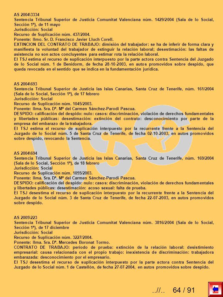 AS 2004\3334 Sentencia Tribunal Superior de Justicia Comunitat Valenciana núm. 1429/2004 (Sala de lo Social, Sección 1ª), de 11 mayo Jurisdicción: Soc