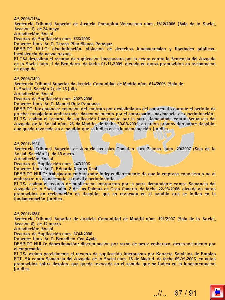 AS 2006\3134 Sentencia Tribunal Superior de Justicia Comunitat Valenciana núm. 1812/2006 (Sala de lo Social, Sección 1), de 24 mayo Jurisdicción: Soci