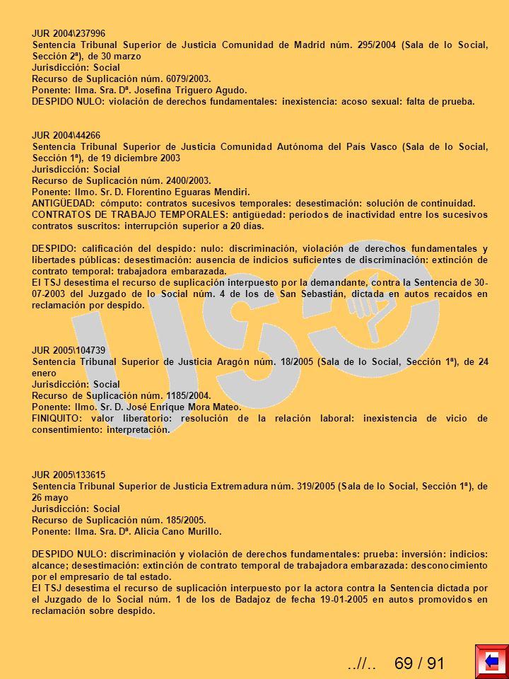 JUR 2004\237996 Sentencia Tribunal Superior de Justicia Comunidad de Madrid núm. 295/2004 (Sala de lo Social, Sección 2ª), de 30 marzo Jurisdicción: S