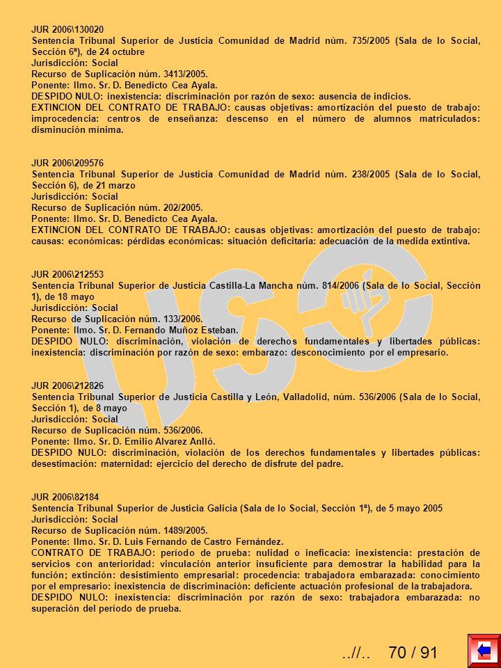 JUR 2006\130020 Sentencia Tribunal Superior de Justicia Comunidad de Madrid núm. 735/2005 (Sala de lo Social, Sección 6ª), de 24 octubre Jurisdicción: