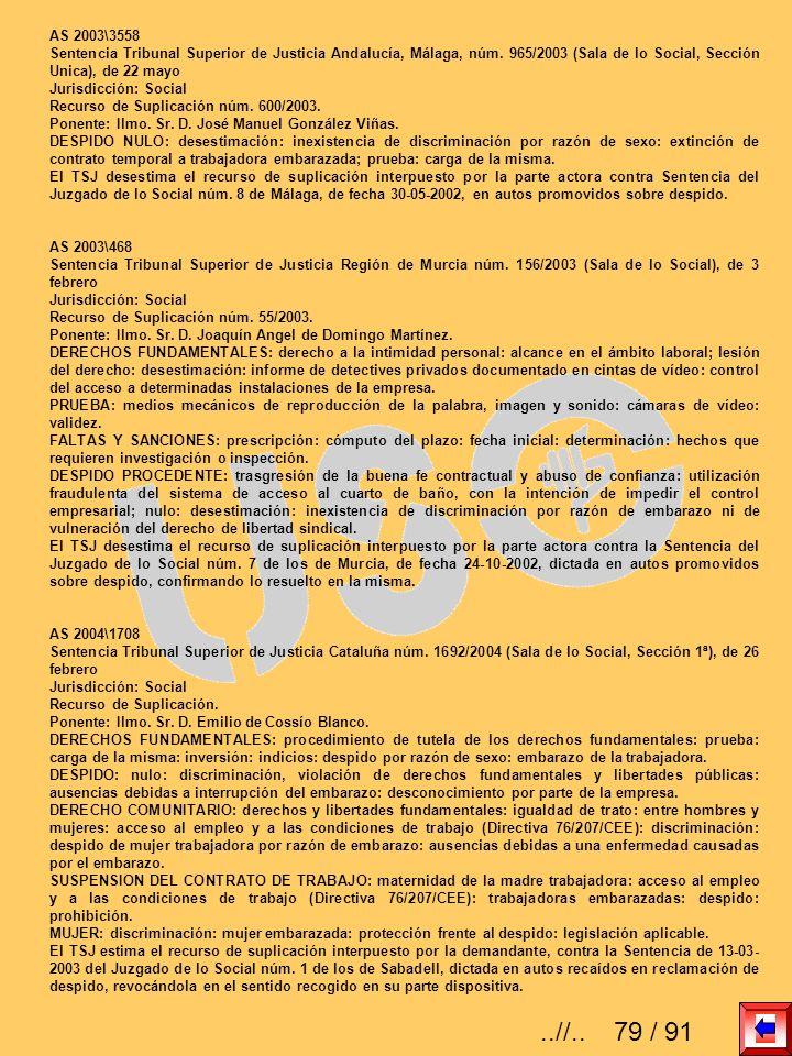 AS 2003\3558 Sentencia Tribunal Superior de Justicia Andalucía, Málaga, núm. 965/2003 (Sala de lo Social, Sección Unica), de 22 mayo Jurisdicción: Soc