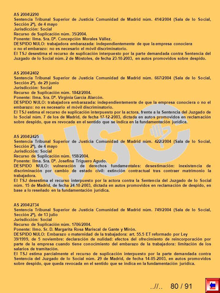 AS 2004\2290 Sentencia Tribunal Superior de Justicia Comunidad de Madrid núm. 414/2004 (Sala de lo Social, Sección 2ª), de 4 mayo Jurisdicción: Social