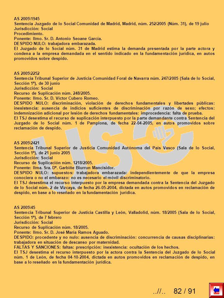 AS 2005\1945 Sentencia Juzgado de lo Social Comunidad de Madrid, Madrid, núm. 252/2005 (Núm. 31), de 19 julio Jurisdicción: Social Procedimiento. Pone