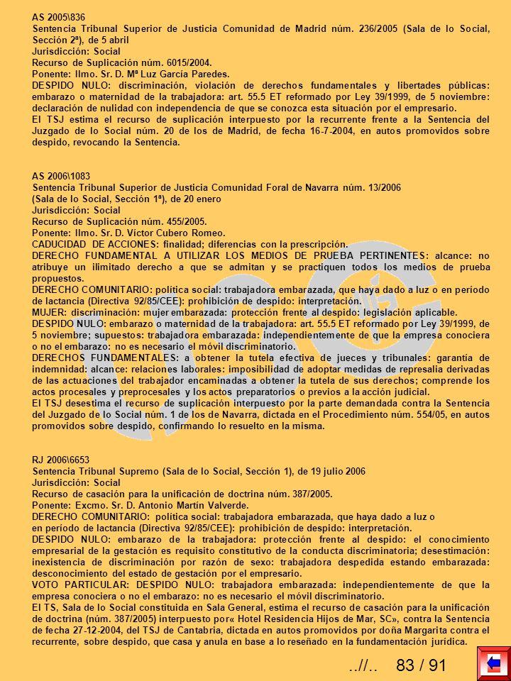 AS 2005\836 Sentencia Tribunal Superior de Justicia Comunidad de Madrid núm. 236/2005 (Sala de lo Social, Sección 2ª), de 5 abril Jurisdicción: Social