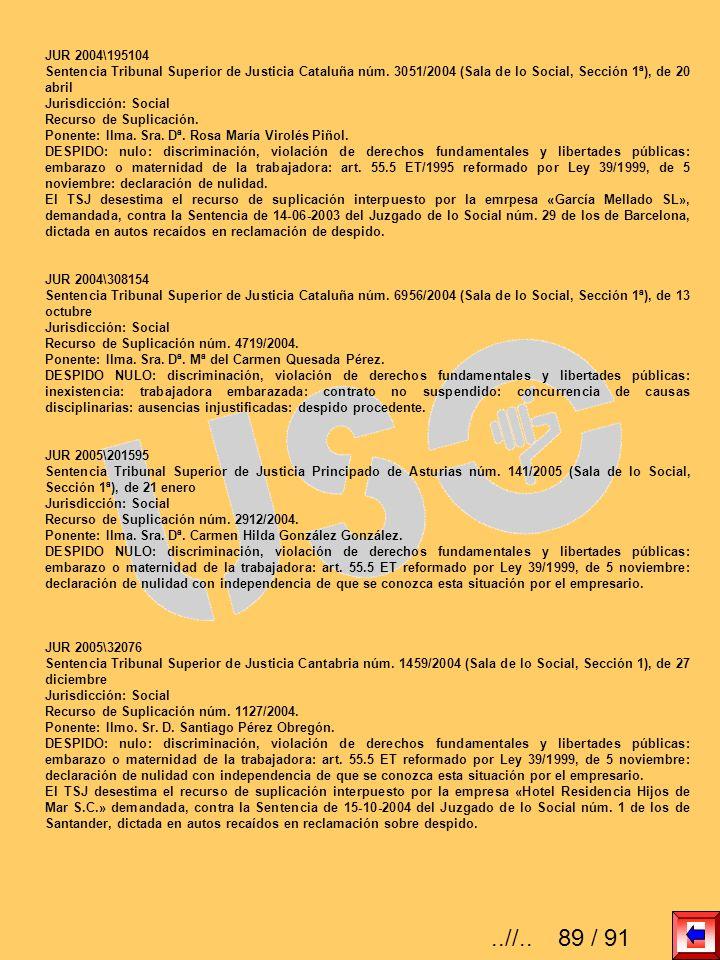 JUR 2004\195104 Sentencia Tribunal Superior de Justicia Cataluña núm. 3051/2004 (Sala de lo Social, Sección 1ª), de 20 abril Jurisdicción: Social Recu