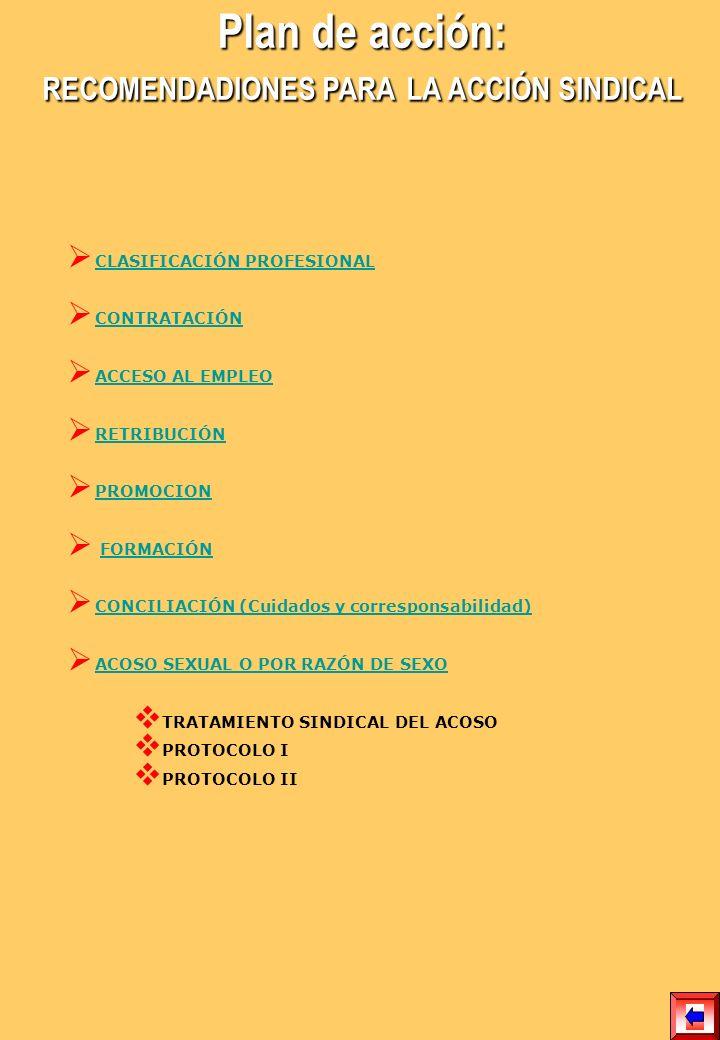 CLASIFICACIÓN PROFESIONAL CLASIFICACIÓN PROFESIONAL CONTRATACIÓN ACCESO AL EMPLEO ACCESO AL EMPLEO RETRIBUCIÓN PROMOCION FORMACIÓN CONCILIACIÓN (Cuidados y corresponsabilidad) CONCILIACIÓN (Cuidados y corresponsabilidad) ACOSO SEXUAL O POR RAZÓN DE SEXO ACOSO SEXUAL O POR RAZÓN DE SEXO TRATAMIENTO SINDICAL DEL ACOSO PROTOCOLO I PROTOCOLO II Plan de acción: RECOMENDADIONES PARA LA ACCIÓN SINDICAL 1