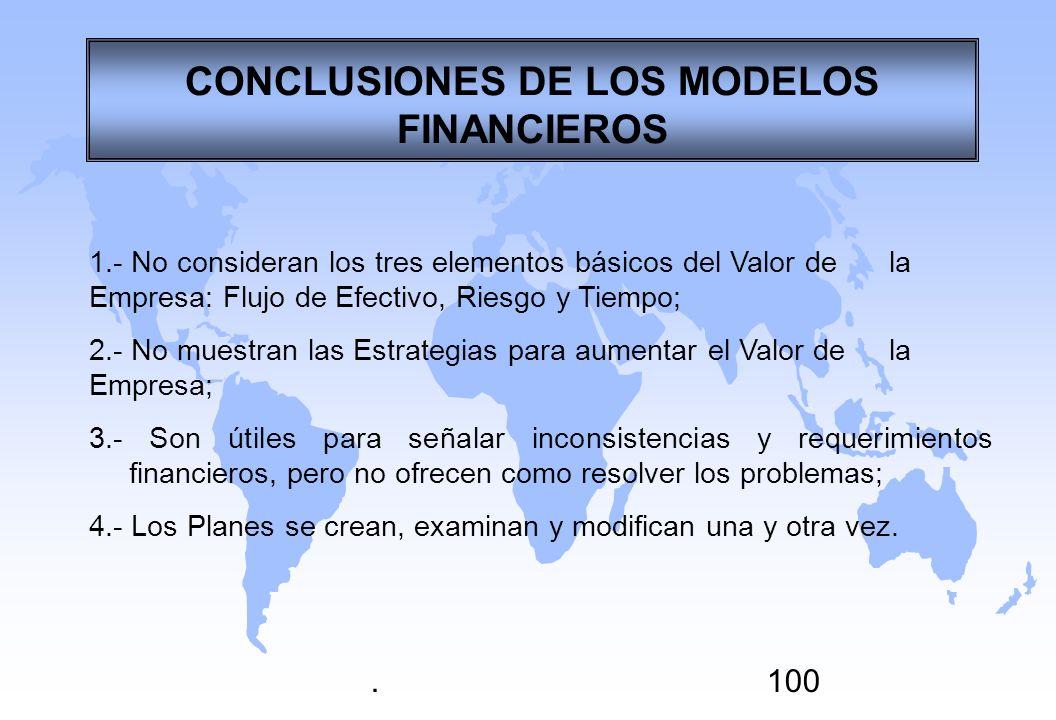 .100 1.- No consideran los tres elementos básicos del Valor de la Empresa: Flujo de Efectivo, Riesgo y Tiempo; 2.- No muestran las Estrategias para au
