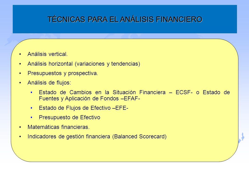 TÉCNICAS PARA EL ANÁLISIS FINANCIERO Análisis vertical.Análisis vertical. Análisis horizontal (variaciones y tendencias)Análisis horizontal (variacion