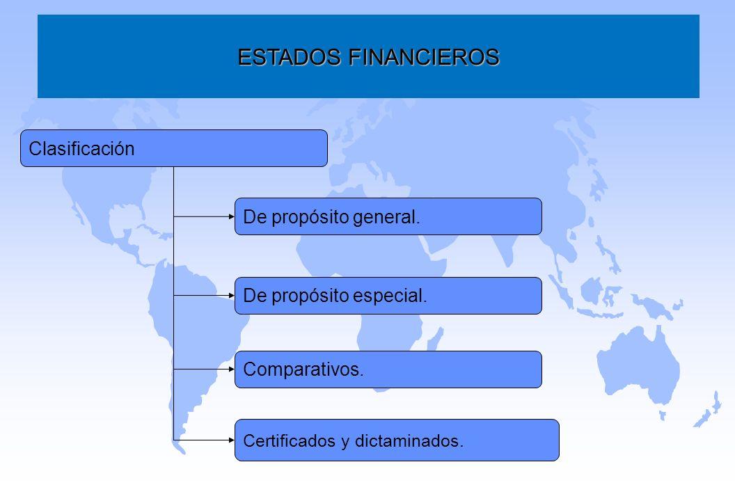 ESTADOS FINANCIEROS De propósito general. De propósito especial. Comparativos. Certificados y dictaminados. Clasificación