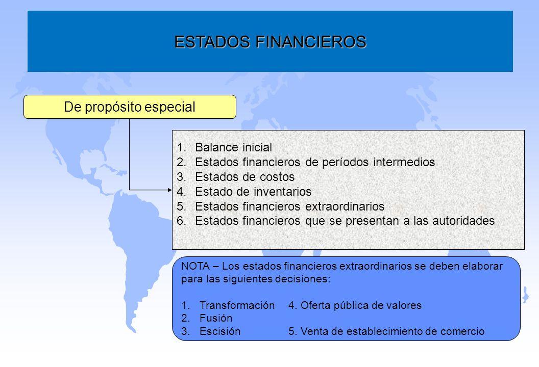 ESTADOS FINANCIEROS De propósito especial 1.Balance inicial 2.Estados financieros de períodos intermedios 3.Estados de costos 4.Estado de inventarios