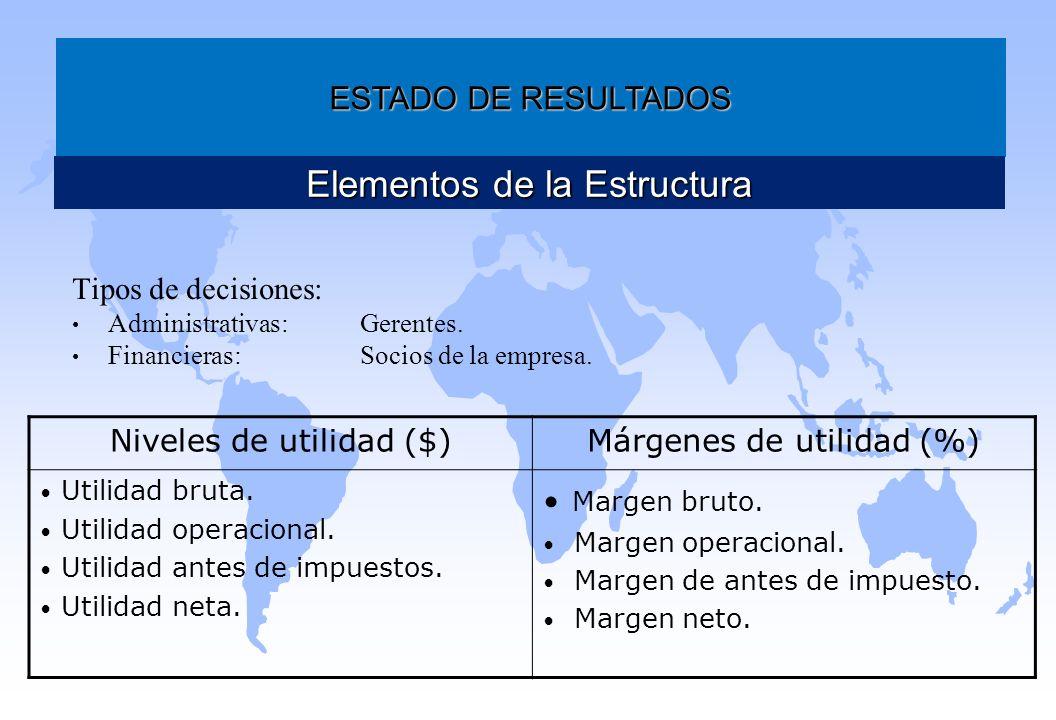 Tipos de decisiones: Administrativas:Gerentes. Financieras:Socios de la empresa. ESTADO DE RESULTADOS Elementos de la Estructura Niveles de utilidad (